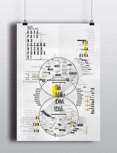 "Cartografía ""Democracia"" on Behance Graph Design, Chart Design, Web Design, Visualisation, Data Visualization, Book Design, Layout Design, Circle Diagram, Urban Design Concept"