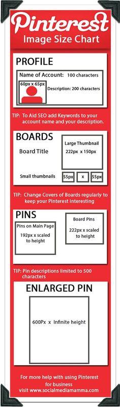 Pinterest Image sizes infographic social media marketing www.socialmediabusinessacademy.com Pinterest for business