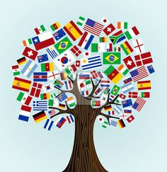This is another poster I would put up in my classroom. I could also turn this into an activity where the class builds their own flag tree. School Displays, Classroom Displays, Classroom Themes, Multicultural Classroom, Multicultural Activities, Diversity Activities, Art Activities, Around The World Theme, Flags Of The World