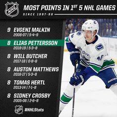 Evgeni Malkin, Star Wars, Nhl Games, Vancouver Canucks, Sidney Crosby, Hockey Players, Ice Hockey, Olympics, Baseball Cards