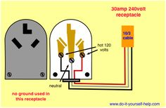 wiring diagram for a 20 amp 240 volt receptacle tools rh pinterest com Volvo 240 Wiring-Diagram 240 3 Phase Wiring Diagram