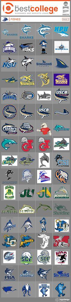 New sport art design inspiration Ideas Sports Decals, Sports Art, Sports Logos, College Football Logos, College Sport, Shark Information, Team Mascots, Great Logos, Logo Sign