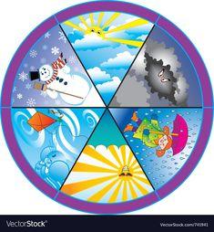 Royalty Free Clipart Image of a Weather Wheel Montessori Activities, Preschool Learning, Preschool Art, Free Clipart Images, Royalty Free Clipart, Adobe Illustrator, Preschool Weather, Seasons Activities, Logos Retro