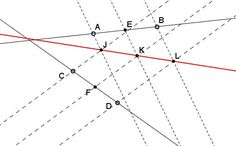 two pencils of parallel lines meet on a line  Assume E and F are the midpoints of line segments AB and CD, respectively. Three parallel lines are drawn through A, E, and B and another triple of parallel lines through C, F, and D. The corresponding lines meet in J, K, and L. Prove that  J, K, and L are collinear.  All such lines pass through a fixed point when the direction of one of the parallel triples changes.