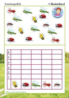 Eenvoudige grafiek voor kleuters, tel de insecten, kleuteridee, Kindergarten math game, graphic, free printable.