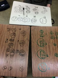 A quick, cheap formative assessment that students love: school appropriate vandalism!