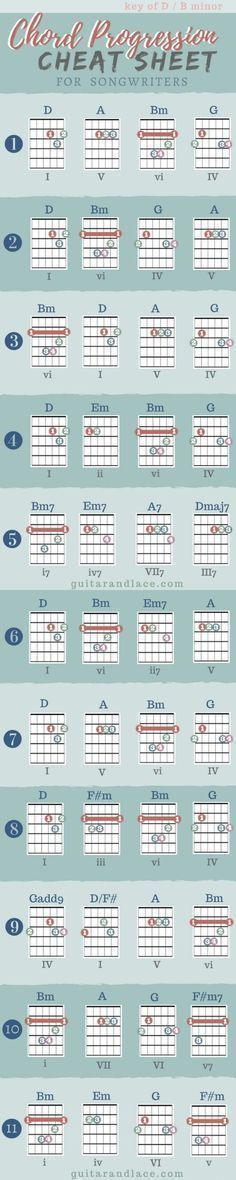 Free songwriting cheat sheets! Guitar chord progressions, guitar tips, lyric tips, printables! #guitartips #guitarchords