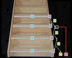montage escalier LED