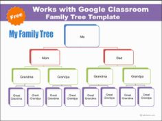 Image Result For Family Tree Lesson Plan  Family Tree Lesson Plan