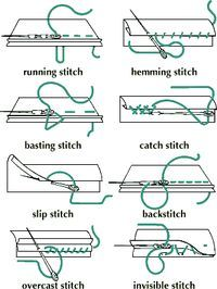 Hand Mending Clothing (link)