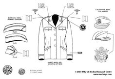 Illustration showing the placement of insignia and ornamentation on the Army Nurse Corps uniform and headgear.