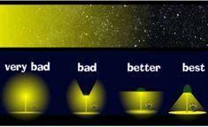 Como melhorar a poluição luminosa
