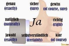 Deutsch mit Frau Virginia D'Alò: Lexik und Wortschatz-Tafeln