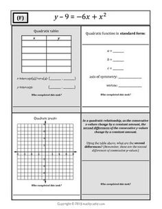 math worksheet : this packet shows linear functions in four formats  as equations  : Multiple Representations Of Functions Worksheet