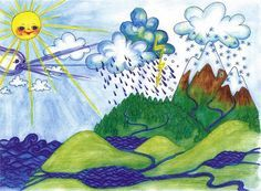 Koloběh vody Weather Seasons, Nasa, Kindergarten, Environment, Creative, Painting, Water Cycle, Colors, Carnivals