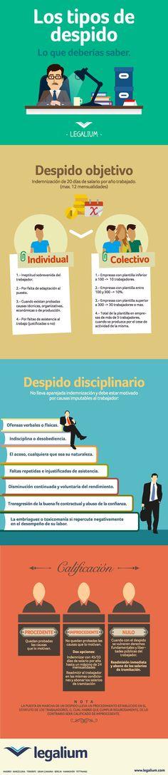 Infografía: Los tipos de despido por Legalium.