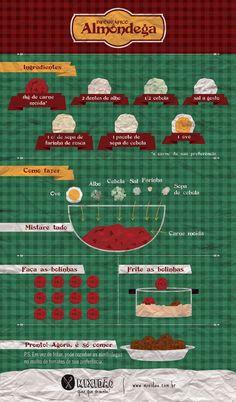 Receita Ilustrada de Almôndega, receita fácil e rápida de preparar. Combina muito bem com macarrão. Ingredientes: Carne moída, alho, cebola, sal, farinha de rosca, sopa de cebola e ovo