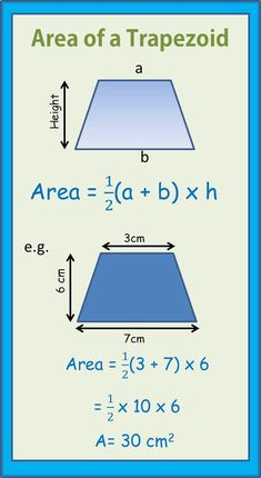 Area of a Trapezoid math infographic. Gcse Maths Revision, Math Charts, Maths Solutions, Math Formulas, Math Help, Homeschool Math, Homeschooling, Math For Kids, Algebra