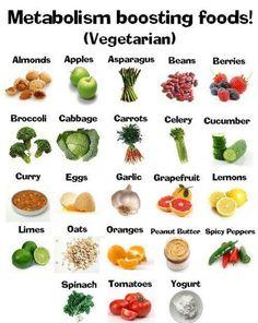 Metabolism boosting foods! (vegetarian)