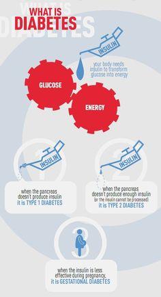 Learn more about Doylestown Hospital Diabetes Center at http://www.dh.org/diabetes?utm_source=pinterest&utm_medium=referral&utm_campaign=diabetes
