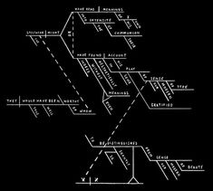 250 sentences diagrammed with explanations starting with they 250 sentences diagrammed with explanations starting with they laughed to more complex sentences found in famous novels and documen ccuart Images