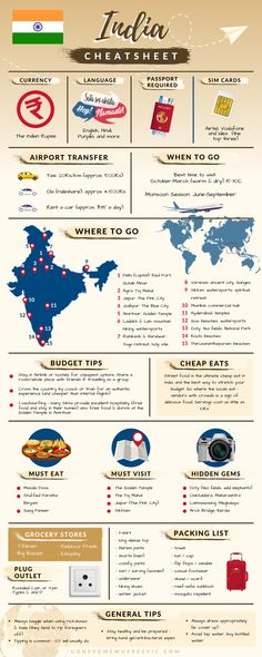 India Ultimate Travel Guide for Beginners - the complete guide for visiting India. Is it safe to visit India? The answer is Yes! Top travel advice, tips and hacks, best things to see and do, where to stay, what you need to know before you go, and how to travel on a budget. #indiatravel #travelguide #cheatsheet #india #indiaitinerary #cheapflights