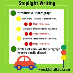 paragraph organization tips