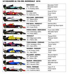 monoposto formula 1 2016