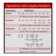 Operations with Complex Numbers Poster