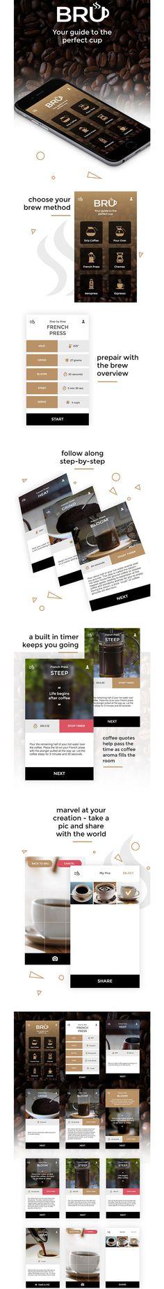 BRU - App for making coffee