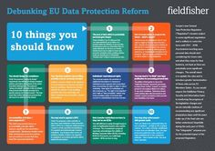An infographic detailing the changes in the new GDPR law Web Security, Mobile Security, Computer Security, Data Science, Computer Science, Computer Tips, Security Application, Cyber Safety, Enterprise Application Integration