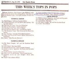 This Weeks Tops In Pops. La Times 1975.