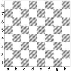 How to Read and Write Algebraic Chess Notation