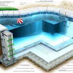 ICF Pool Details