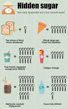 Sugar blamed for UK obesity epidemic is it really that bad News The Week UK Health Benefits, Health Tips, Health And Wellness, Diabetes, No Sugar Diet, Sugar Sugar, Bad Sugar, Starbucks Caramel, Starbucks Frappuccino