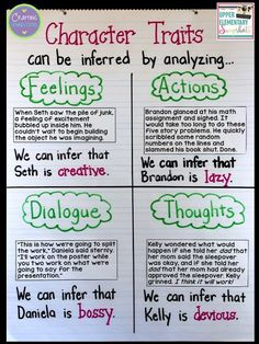 Traits: A Lesson for Upper Elementary Students Character Traits Anchor Chart. plus a FREE character traits printable activity…Character Traits Anchor Chart. plus a FREE character traits printable activity… Reading Lessons, Reading Strategies, Teaching Reading, Reading Skills, Teaching Ideas, Reading Comprehension Activities, Teaching Outfits, Reading Groups, Writing Lessons