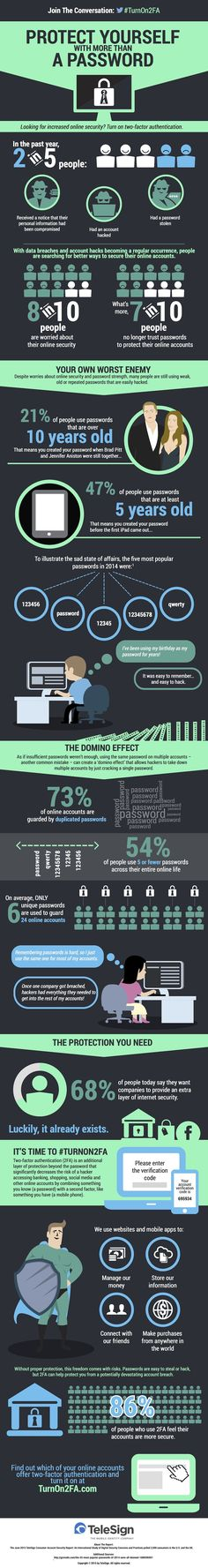 #Infographic Protect yourself with more than a password