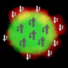 Researchers find phenomenon in magnetic nanoparticles to further electronic miniaturization #nanoparticles #nanotech #magent #magnetism #electronics #nanotechnology #science #AgeofMagnetism #physics