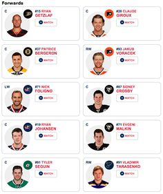 flyers 2015 roster