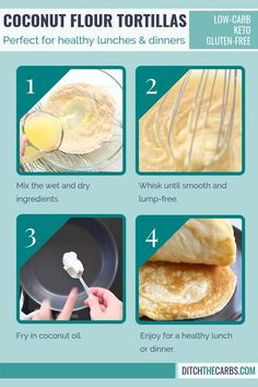 Watch how to make coconut flour tortilla wraps - even if you're not low-carb. They are the perfect easy low-carb gluten-free wrap for a healthy lunch/dinner. via Ditch The Carbs healthy lunch recipes Delightful lower carbohydrate keto plates, this standar Tortillas Sans Gluten, Coconut Flour Tortillas, Low Carb Tortillas, Almond Flour, Almond Meal, Healthy Low Carb Recipes, Keto Recipes, Healthy Food, Mexican Recipes