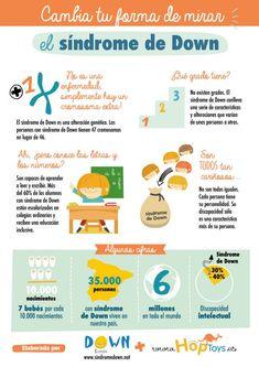 Infografía realizada con la federación Down España sobre los prejuicios del síndrome de Down