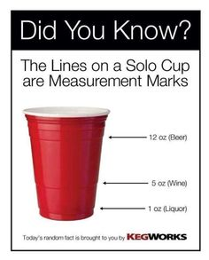 Lines on solo cup measure marks