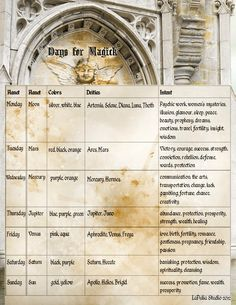 Days for Magick - Correspondence Table for Book of Shadows