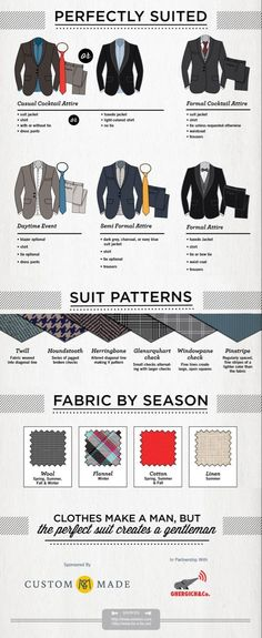 57 Infographics that will make a Man Fashion Expert dapper style guide, perfect suit style guide Mens Style Guide, Men Style Tips, Casual Cocktail Attire, Suit Guide, Style Costume Homme, Mens Fashion Suits, Man Fashion, Mens Suits Style, Fashion Menswear