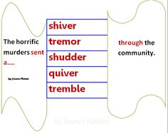 Verbs: shiver, tremor, shudder, quiver, tremble through 1148834_657191157686403_1451448086_n.png (545×432)