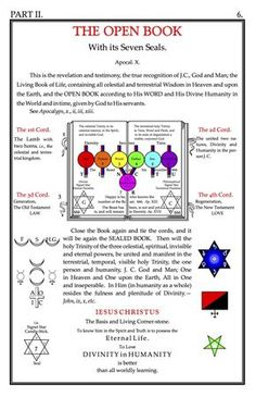 """Selected diagrams from """"Secret Symbols of the Rosicrucians (Part II)"""" by Franz Hartmann an edition by """"Celephais Press"""".For more on occult symbolism, please visit """"Noise vs. Occult Symbols, Occult Art, Magick Book, Witchcraft, Sacred Geometry Symbols, Knowledge And Wisdom, Bible Knowledge, Nova Era, Spirit Science"""