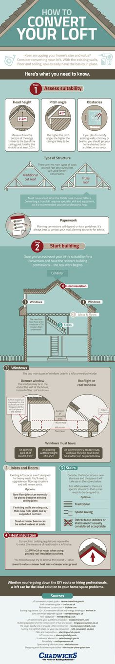 Converting your loft is a great idea for adding a little additional space to your home. Wouldn't it be great to have an extra room or space to relax? Learn all the steps you need to take for a successful loft conversion in this interesting infographic. Attic Loft, Loft Room, Bedroom Loft, Attic House, Attic Ladder, Attic Office, Attic Window, Loft Conversion Bedroom, Attic Conversion