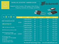 Bruckewell Technology Corp a pioneer and global supplier of a broad range of discrete power semiconductors today announces the immediate availability of a family of SiC Rectifiers in the Ev Charger, Ups System, Solar, Range, Technology, Tech, Cookers, Tecnologia