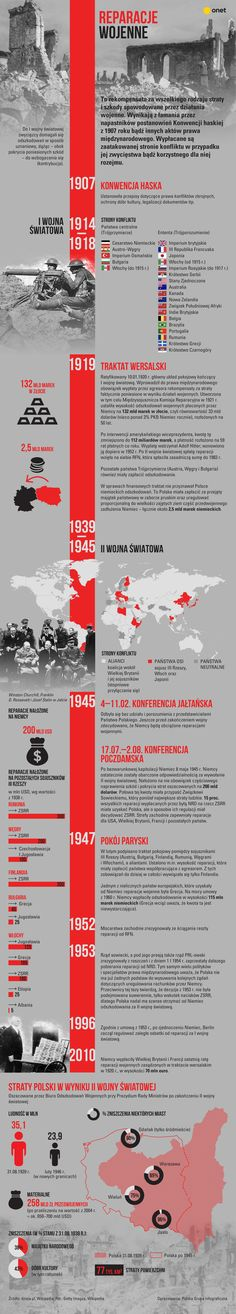 Poland History, Back To School, Infographic, Homeschool, Advertising, Knowledge, Learning, Geography, Historia