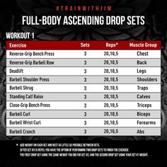 5 day muscle and strength building fat loss training program on jimstoppani.com